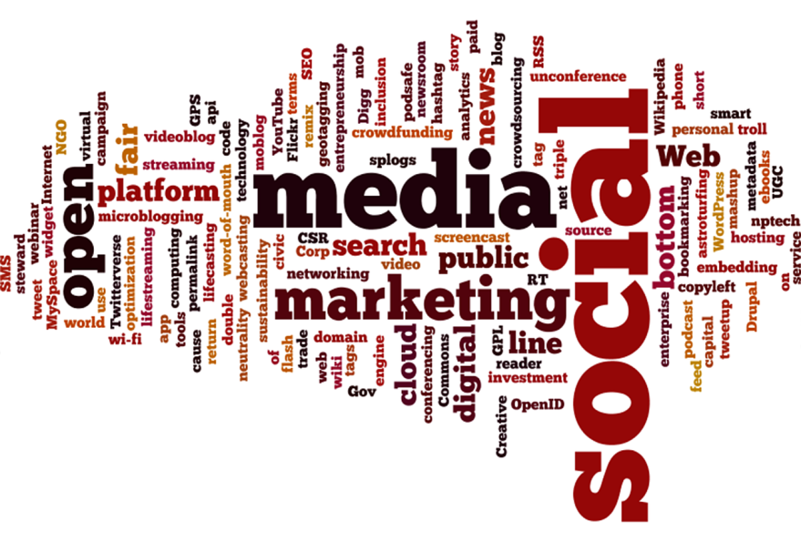 "A word cloud using words related to ""social media"" and ""marketing"""